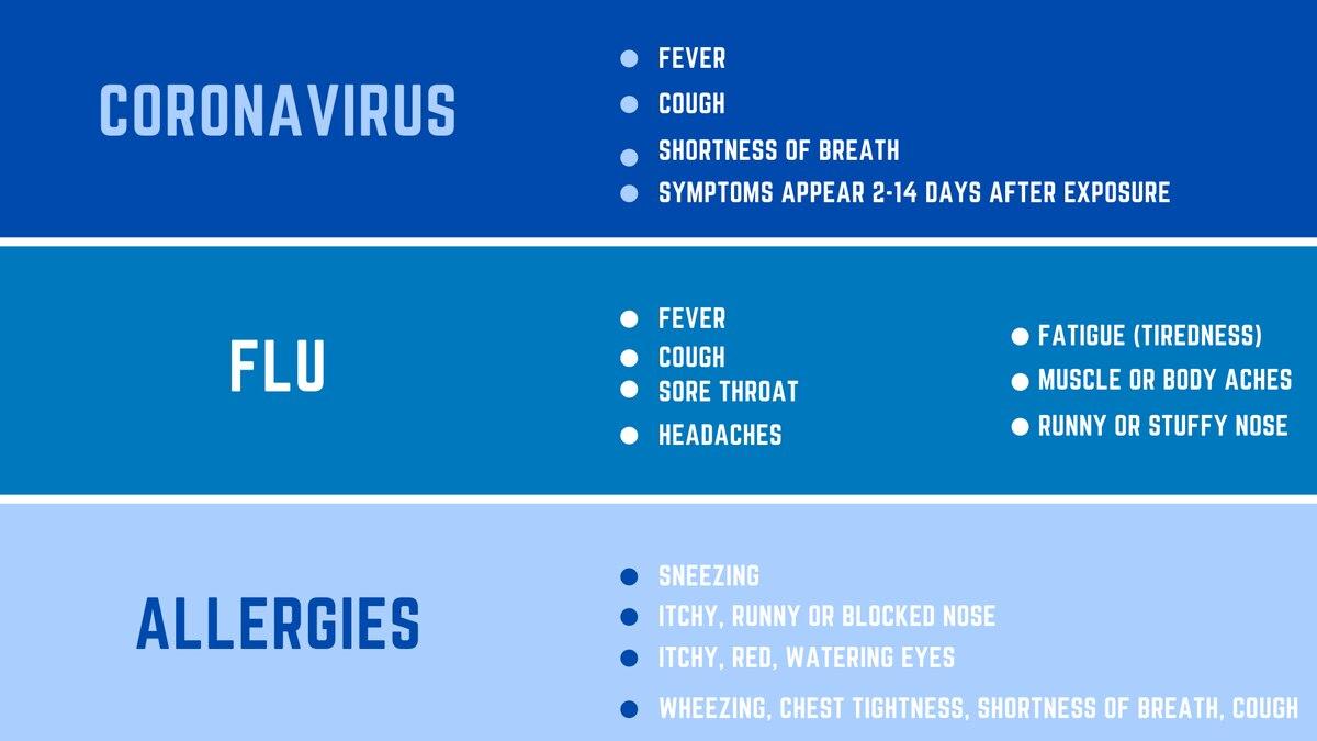 flu - londononeradio